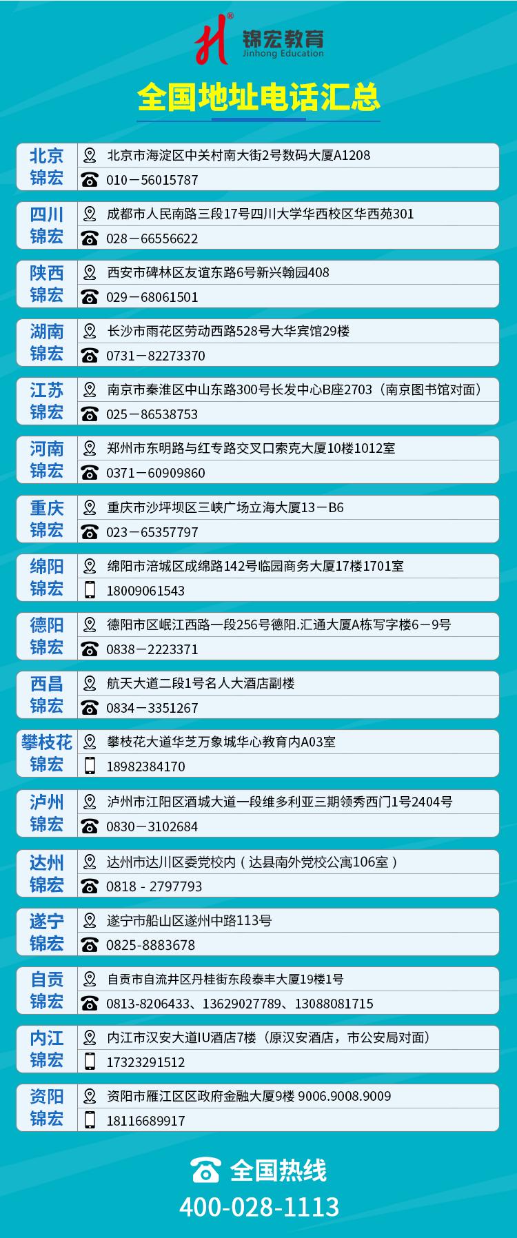锦宏高考全国联系地址、电话--2021.4.13 APP.png